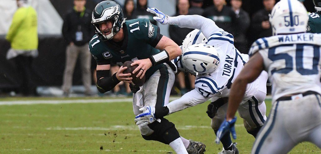 Carson Wentz Odds: The Most Likely Destinations for the Eagles QB